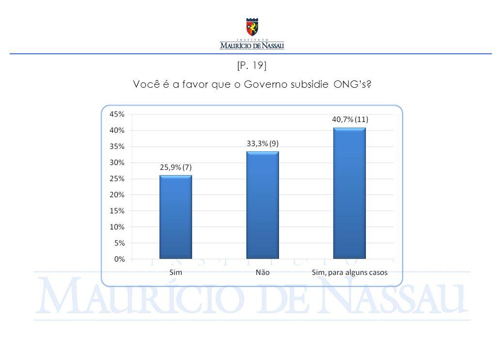 [P. 19] Você é a favor que o Governo subsidie ONGs