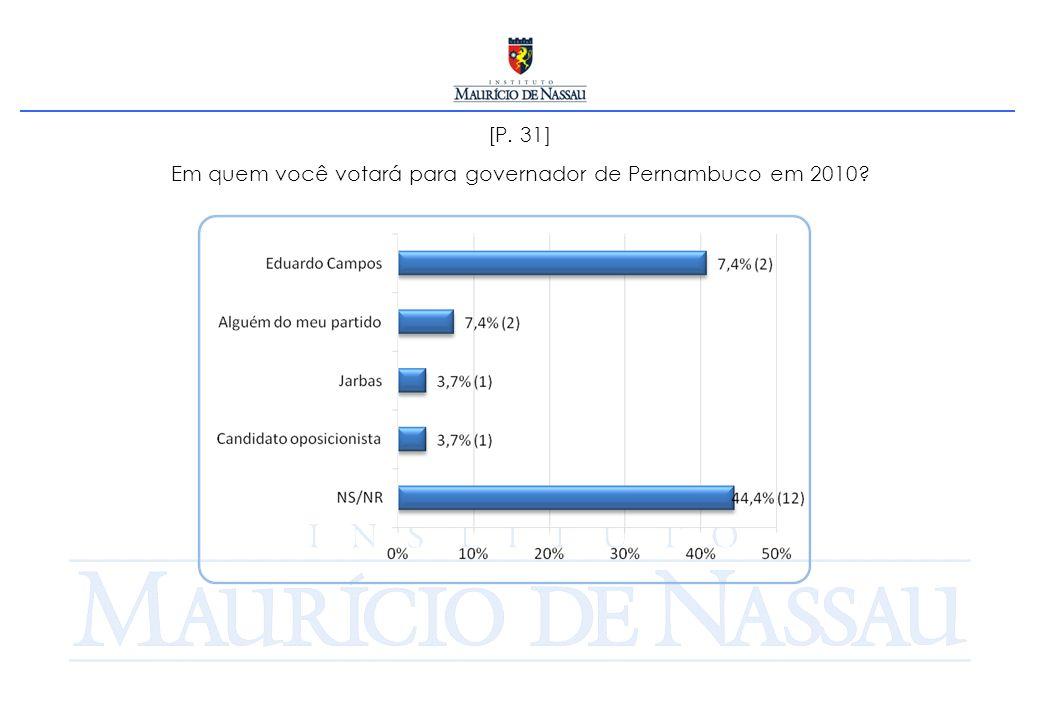 [P. 31] Em quem você votará para governador de Pernambuco em 2010