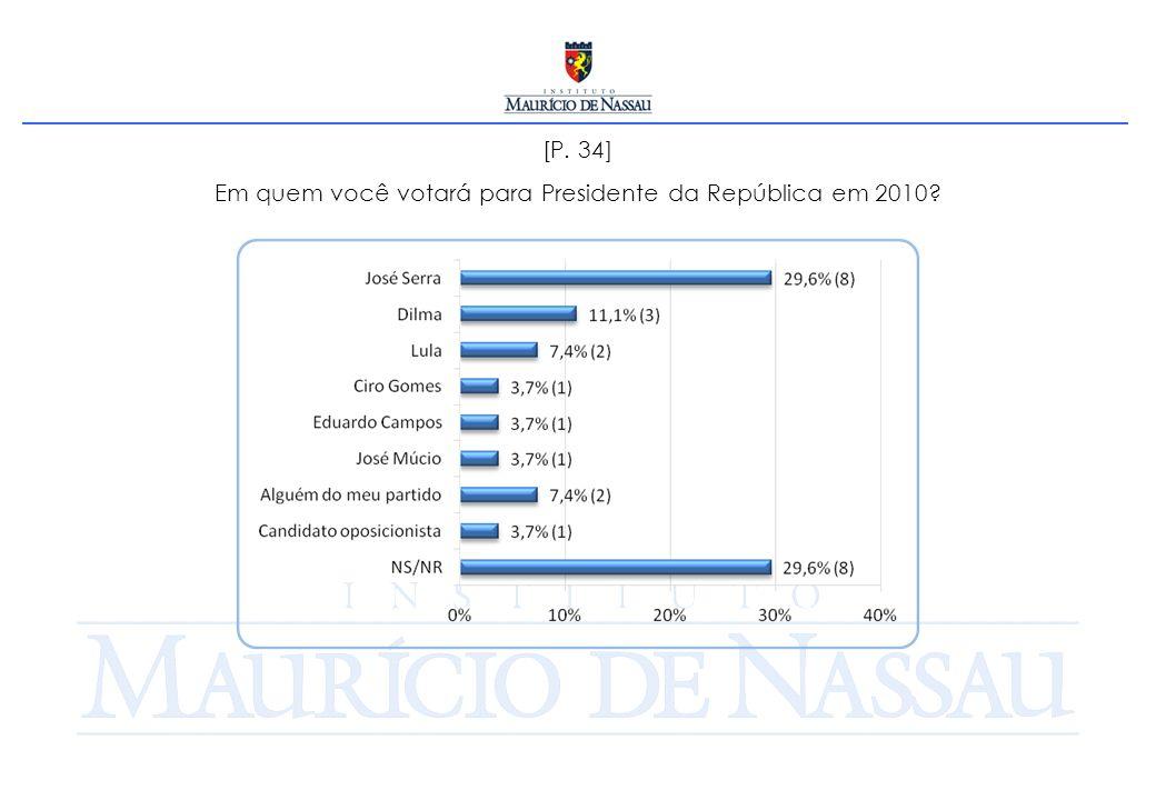 [P. 34] Em quem você votará para Presidente da República em 2010