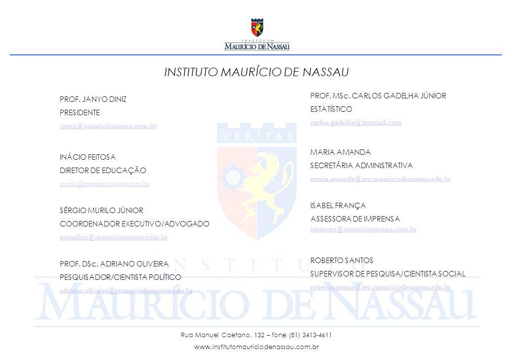 INSTITUTO MAURÍCIO DE NASSAU PROF.