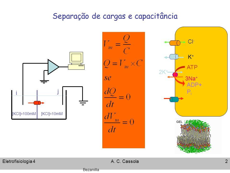 Eletrofisiologia 4A. C. Cassola2 Separação de cargas e capacitância i j [KCl]=100mM[KCl]=10mM Bezanilla ATP 3Na + 2K + ADP+ P i Cl - K+K+