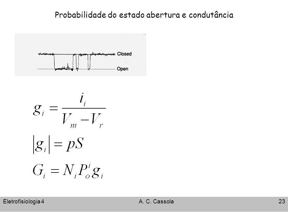 Eletrofisiologia 4A. C. Cassola23 Probabilidade do estado abertura e condutância