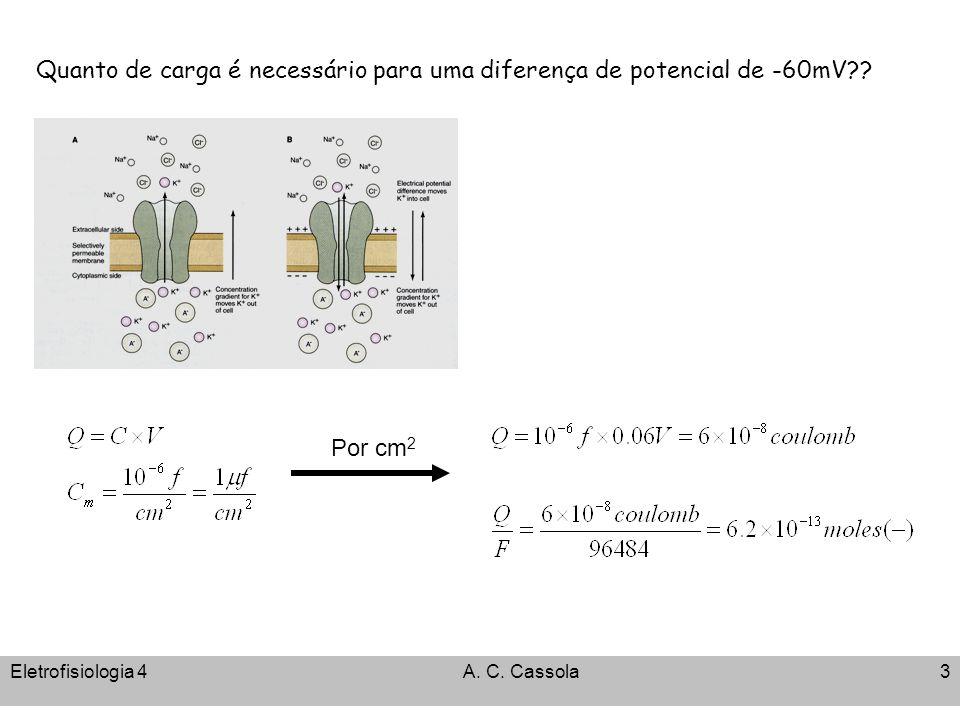 Eletrofisiologia 4A. C. Cassola3 Quanto de carga é necessário para uma diferença de potencial de -60mV?? Por cm 2