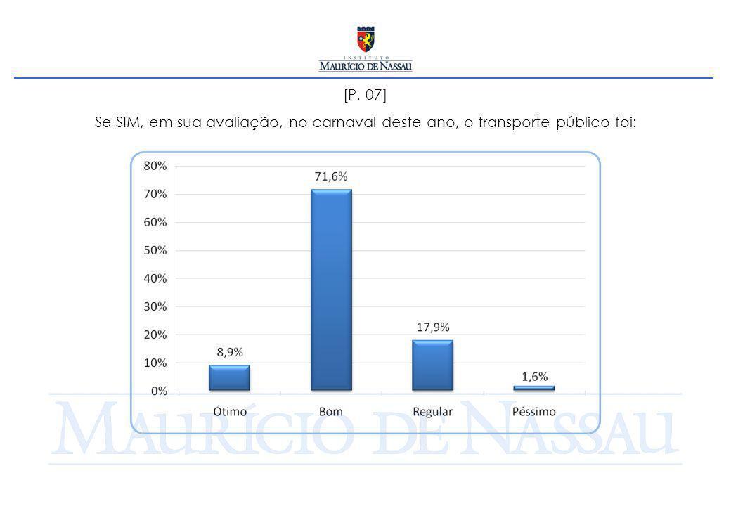 [P. 07] Se SIM, em sua avaliação, no carnaval deste ano, o transporte público foi: