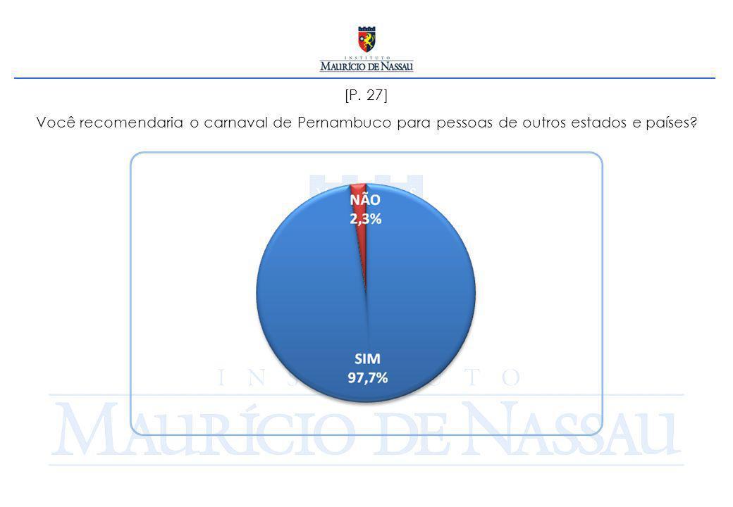 [P. 27] Você recomendaria o carnaval de Pernambuco para pessoas de outros estados e países