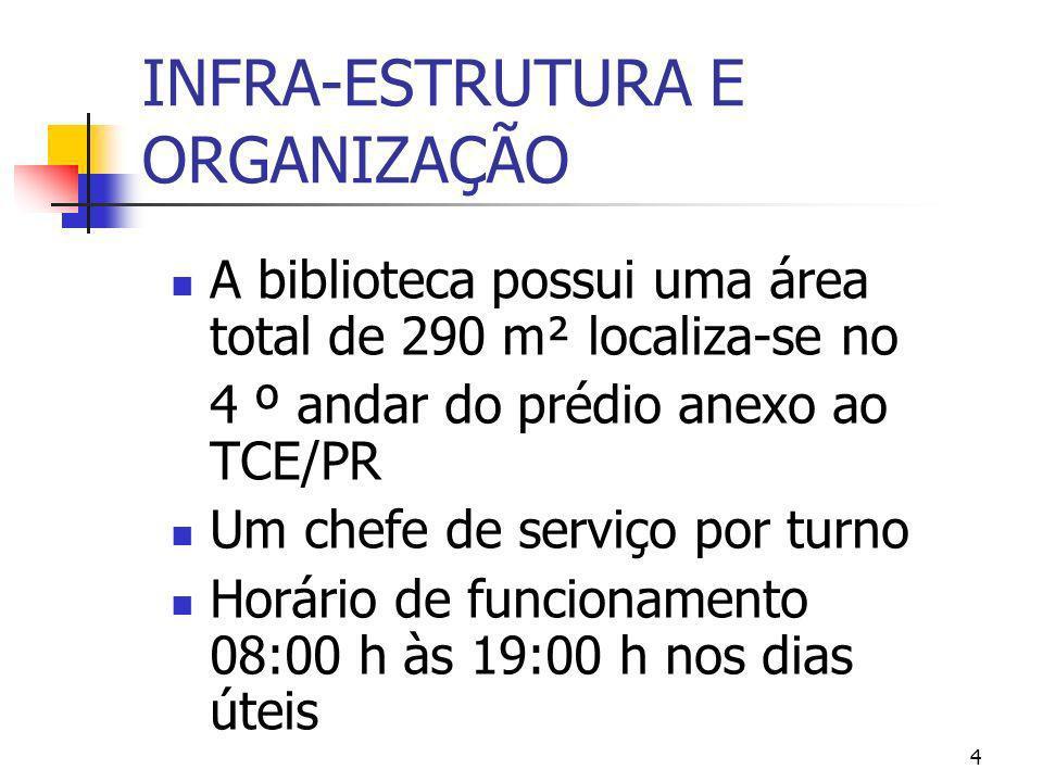 4 INFRA-ESTRUTURA E ORGANIZAÇÃO A biblioteca possui uma área total de 290 m² localiza-se no 4 º andar do prédio anexo ao TCE/PR Um chefe de serviço po