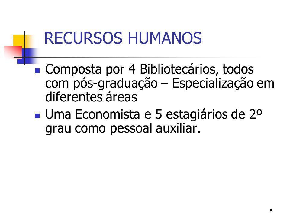 5 RECURSOS HUMANOS Composta por 4 Bibliotecários, todos com pós-graduação – Especialização em diferentes áreas Uma Economista e 5 estagiários de 2º gr