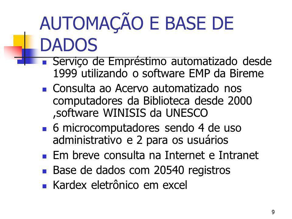 9 AUTOMAÇÃO E BASE DE DADOS Serviço de Empréstimo automatizado desde 1999 utilizando o software EMP da Bireme Consulta ao Acervo automatizado nos comp