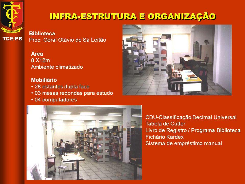 TCE-PB INFRA-ESTRUTURA E ORGANIZAÇÃO Área 11 X18m Ambiente não climatizado Cabine Serviço de Arquivo Mobiliário 96 Estantes 02 computadores 01 Impressora