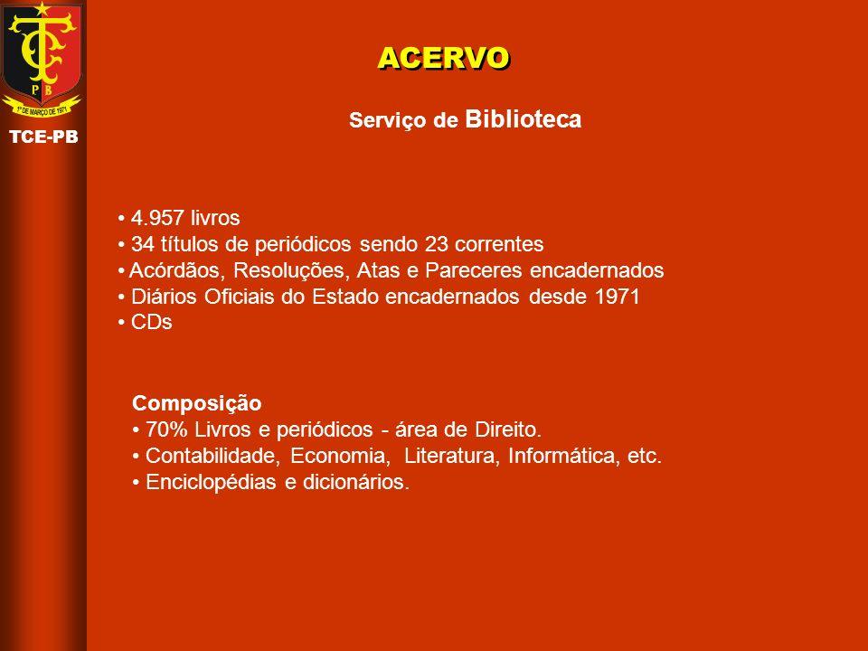 TCE-PB ACERVO Total 87.000 exemplares sendo: 68.000 processos 19.000 documentos 500 processos expurgados por mês Serviço de Arquivo