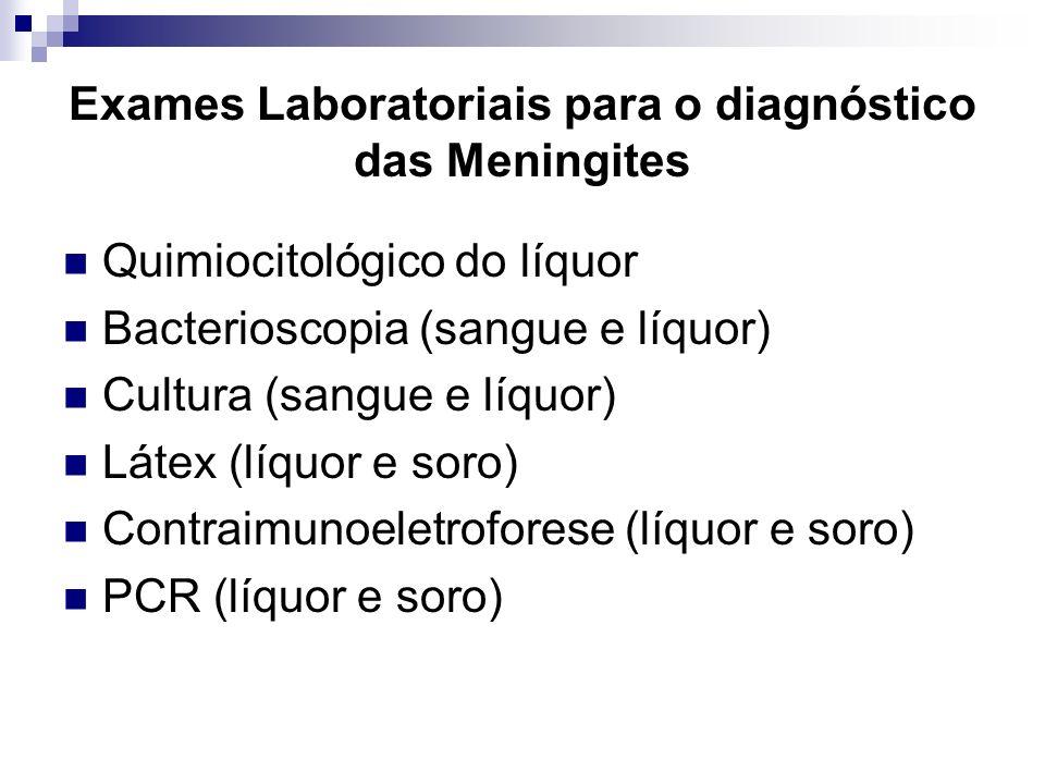 Exames Laboratoriais para o diagnóstico das Meningites Quimiocitológico do líquor Bacterioscopia (sangue e líquor) Cultura (sangue e líquor) Látex (lí