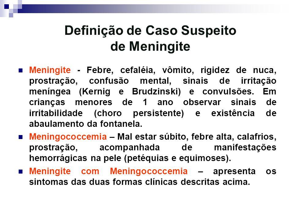 Definição de Caso Suspeito de Meningite Meningite - Febre, cefaléia, vômito, rigidez de nuca, prostração, confusão mental, sinais de irritação menínge