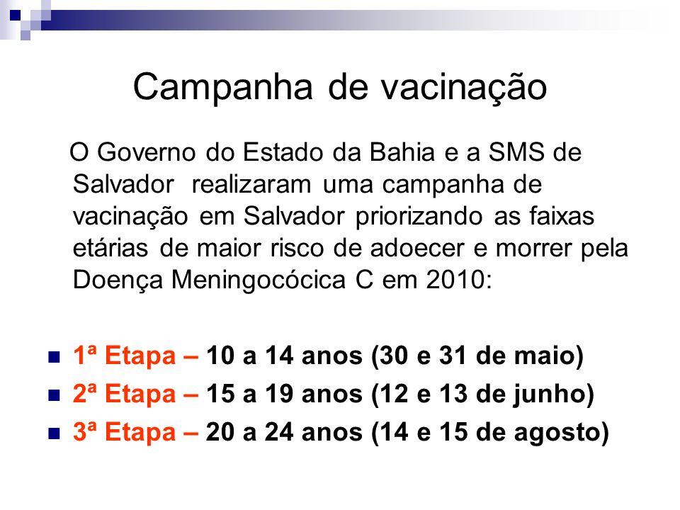 Campanha de vacinação O Governo do Estado da Bahia e a SMS de Salvador realizaram uma campanha de vacinação em Salvador priorizando as faixas etárias