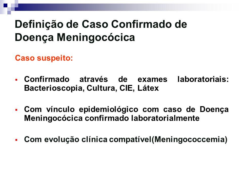 Definição de Caso Confirmado de Doença Meningocócica Caso suspeito: Confirmado através de exames laboratoriais: Bacterioscopia, Cultura, CIE, Látex Co