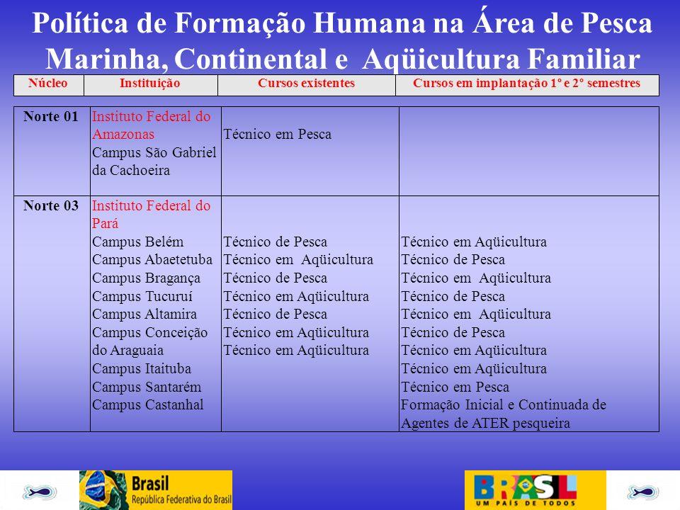 Política de Formação Humana na Área de Pesca Marinha, Continental e Aqüicultura Familiar Norte 01Instituto Federal do Amazonas Campus São Gabriel da C