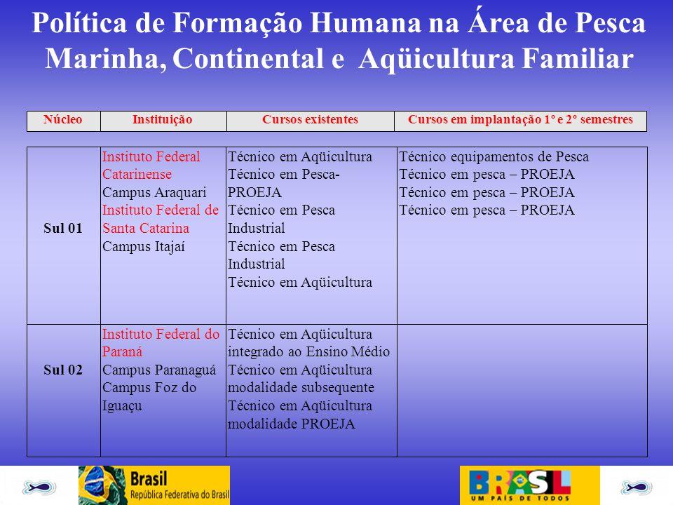 Política de Formação Humana na Área de Pesca Marinha, Continental e Aqüicultura Familiar Sul 01 Instituto Federal Catarinense Campus Araquari Institut