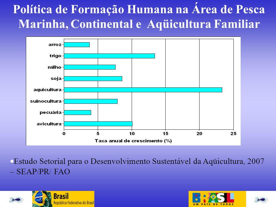 Política de Formação Humana na Área de Pesca Marinha, Continental e Aqüicultura Familiar Estudo Setorial para o Desenvolvimento Sustentável da Aqüicul