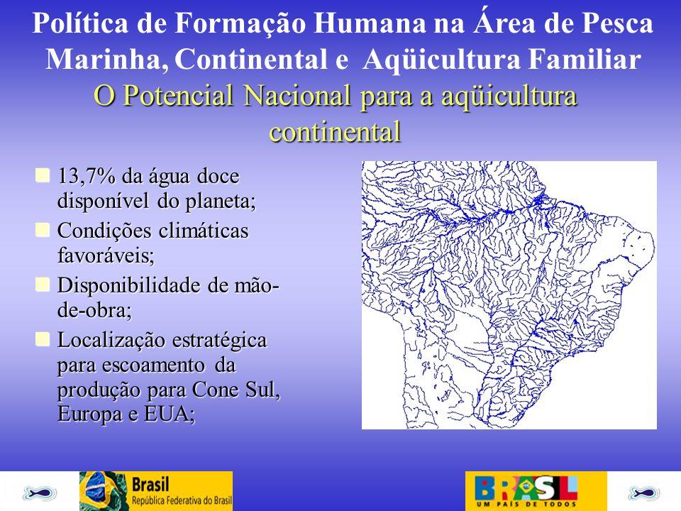 Política de Formação Humana na Área de Pesca Marinha, Continental e Aqüicultura Familiar O Potencial Nacional para a aqüicultura continental 13,7% da
