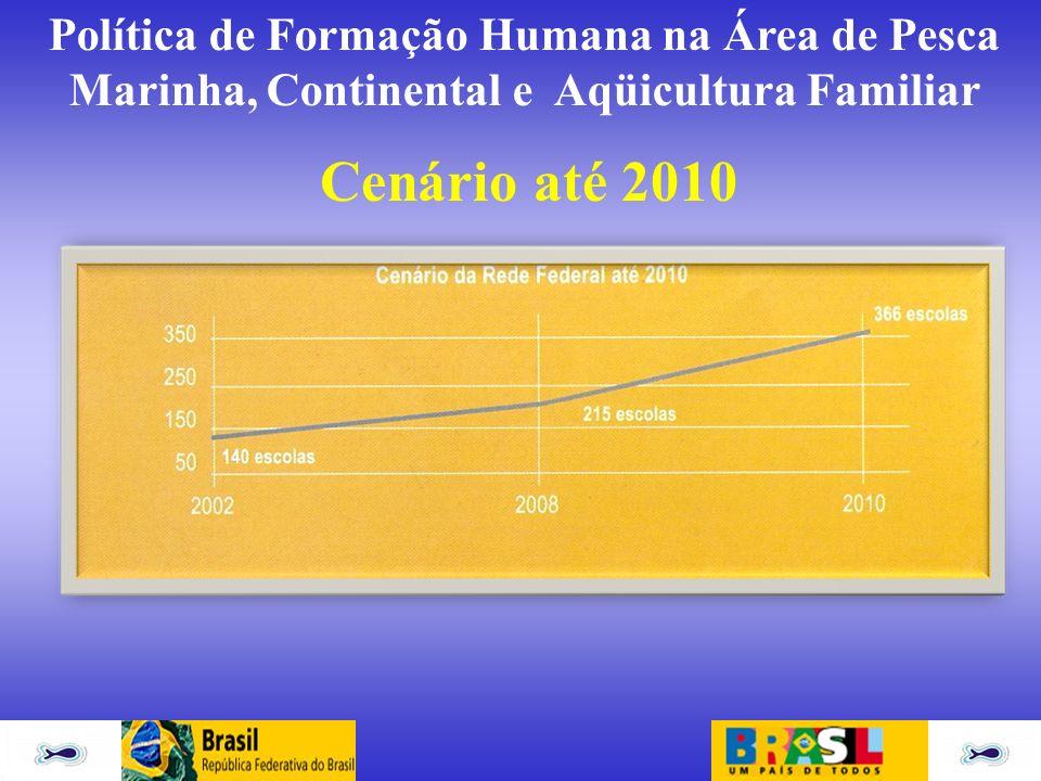 Política de Formação Humana na Área de Pesca Marinha, Continental e Aqüicultura Familiar Produção total de pescados no Brasil (t) – (1997/ 2005) – Estudo Setorial para o Desenvolvimento Sustentável da Aqüicultura, 2007 – SEAP/PR/ FAO