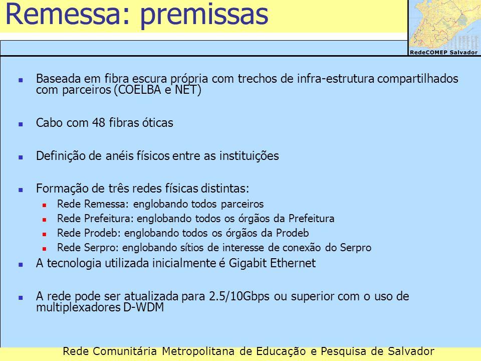 Rede Comunitária Metropolitana de Educação e Pesquisa de Salvador Remessa: premissas Baseada em fibra escura própria com trechos de infra-estrutura co