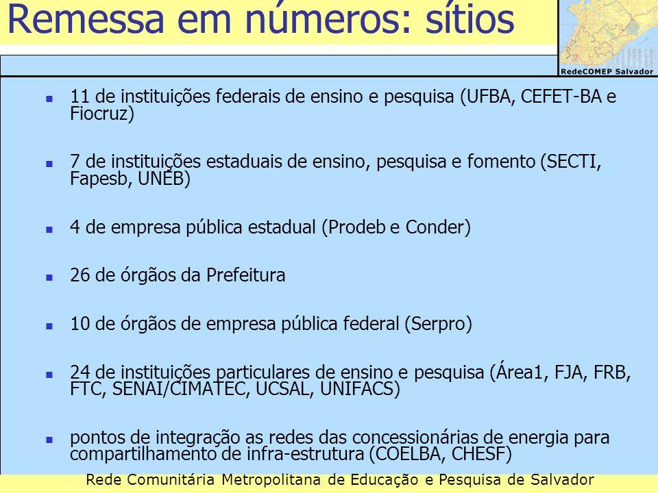 Rede Comunitária Metropolitana de Educação e Pesquisa de Salvador Remessa em números: sítios 11 de instituições federais de ensino e pesquisa (UFBA, C