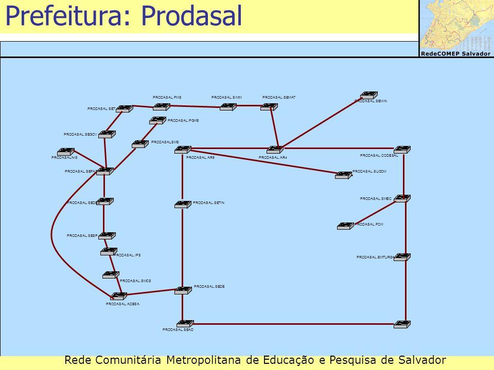 Rede Comunitária Metropolitana de Educação e Pesquisa de Salvador Prefeitura: Prodasal PRODASALSMS PRODASAL.SEAD PRODASAL.EMTURSA PRODASAL.SMEC PRODAS