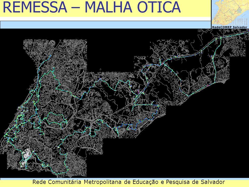 Rede Comunitária Metropolitana de Educação e Pesquisa de Salvador REMESSA – MALHA ÓTICA