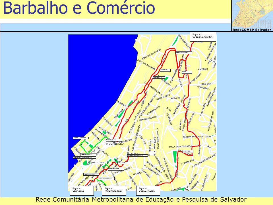 Rede Comunitária Metropolitana de Educação e Pesquisa de Salvador Barbalho e Comércio UFBA.MCO UFBA.MAE PRODASAL.SIMM SECTI.RADAR PRODASAL.SEDES PRODA