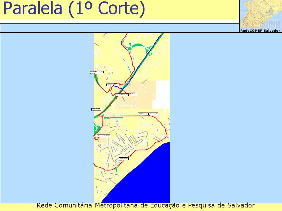Rede Comunitária Metropolitana de Educação e Pesquisa de Salvador Paralela (1º Corte) PRODASAL. AR9 UNEB.CTUNIFACS.IM BUI UNIFACS.NUPPEA D UNIFACS.PAR