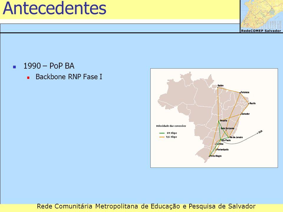 Rede Comunitária Metropolitana de Educação e Pesquisa de Salvador Antecedentes 1990 – PoP BA Backbone RNP Fase I 1995 – Rede UFBA Primeiro Backbone Óptico Acadêmico Multi-Campi do Brasil