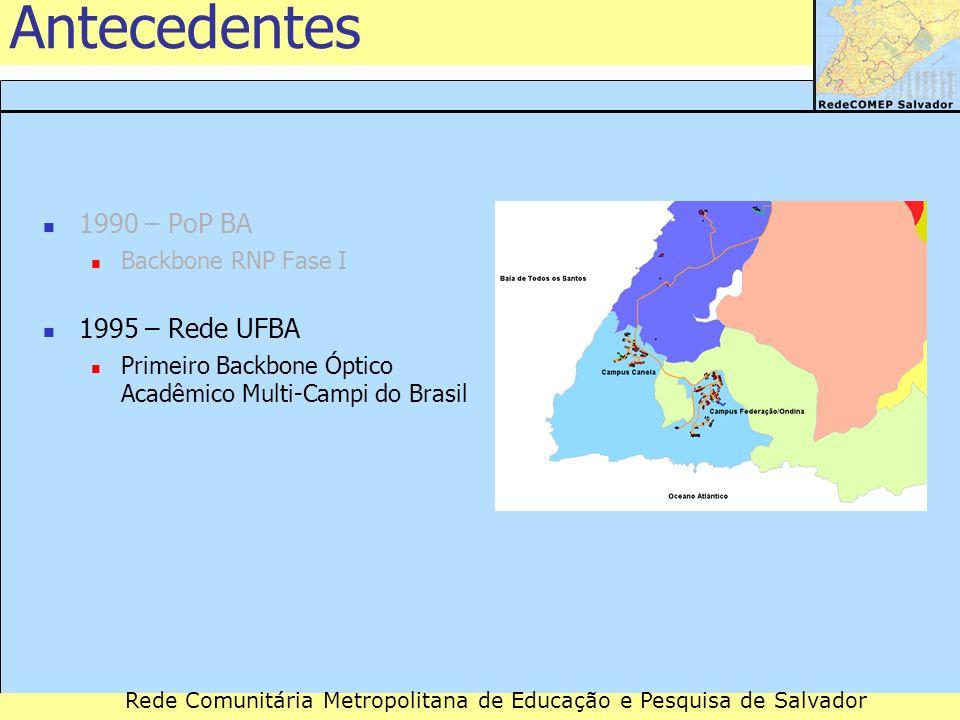 Rede Comunitária Metropolitana de Educação e Pesquisa de Salvador Antecedentes 1990 – PoP BA Backbone RNP Fase I 1995 – Rede UFBA Primeiro Backbone Óptico Acadêmico Multi-Campi do Brasil 1999 – REMA Salvador Edital REMAV RNP/PROTEM