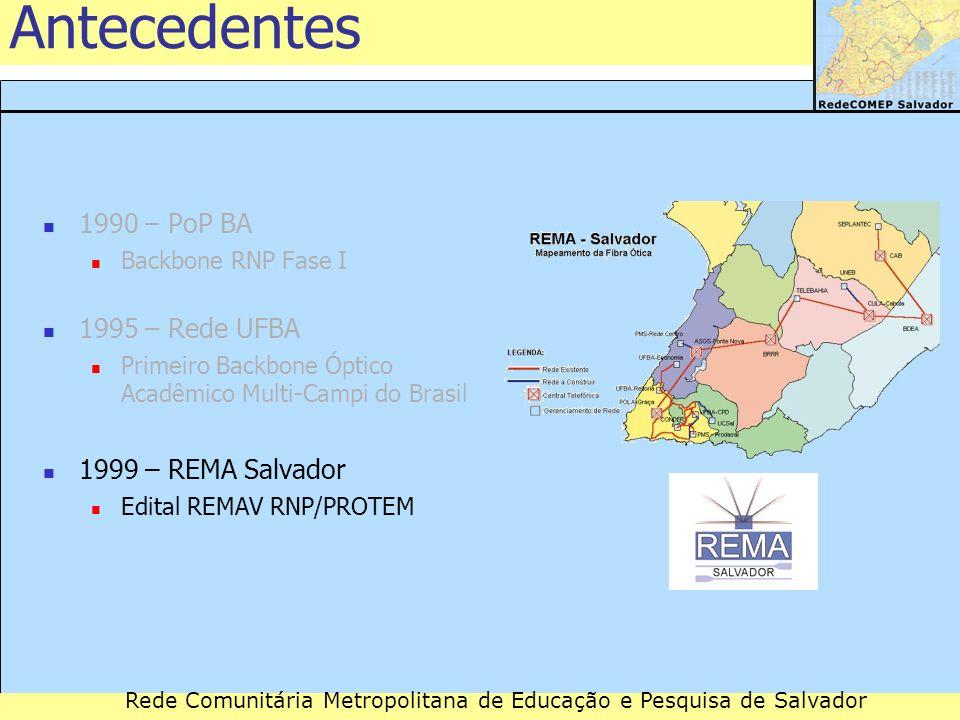 Rede Comunitária Metropolitana de Educação e Pesquisa de Salvador Antecedentes 1990 – PoP BA Backbone RNP Fase I 1995 – Rede UFBA Primeiro Backbone Óp
