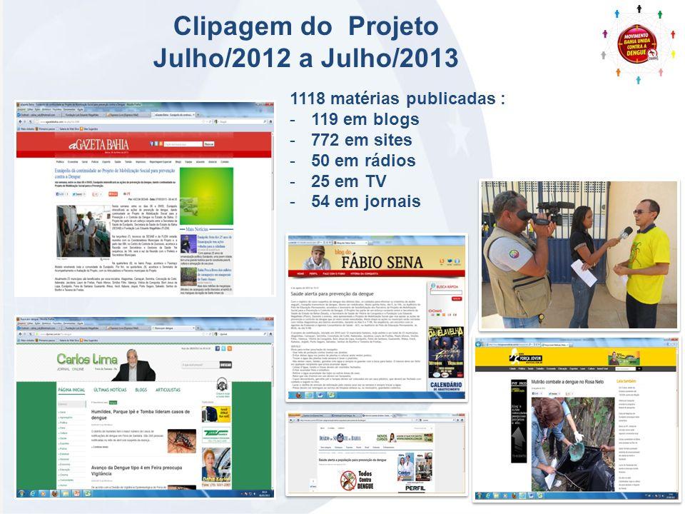 Clipagem do Projeto Julho/2012 a Julho/2013 1118 matérias publicadas : -119 em blogs -772 em sites -50 em rádios -25 em TV -54 em jornais