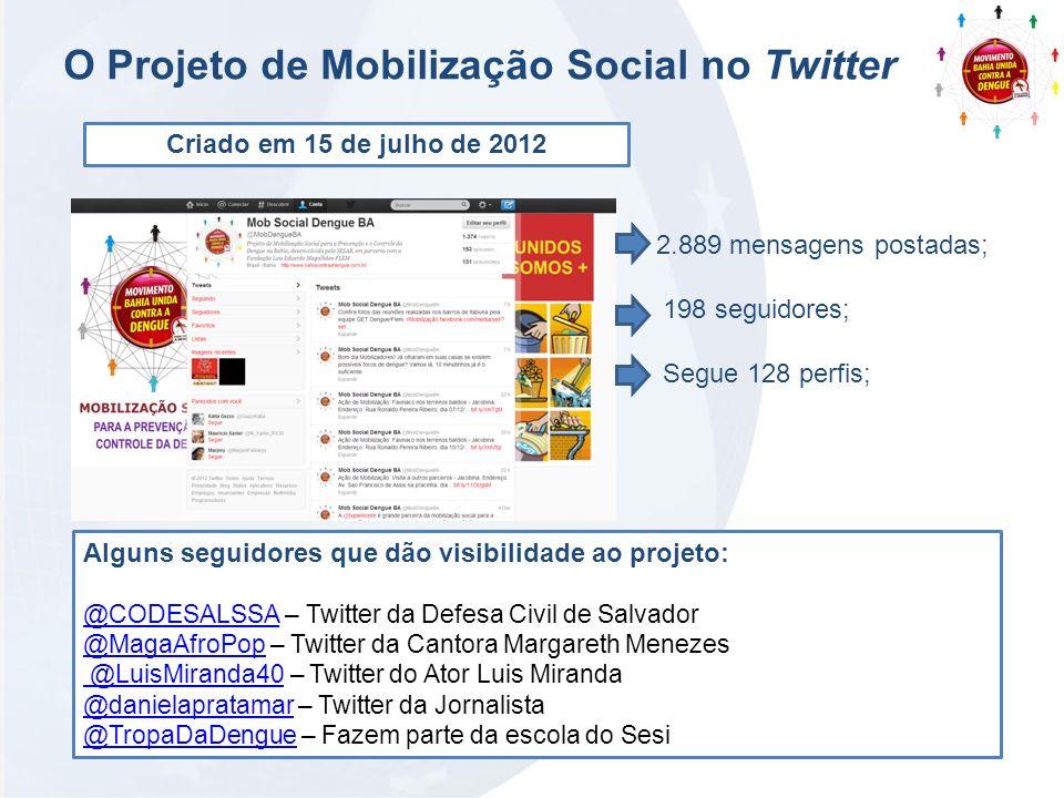 O Projeto de Mobilização Social no Twitter Criado em 15 de julho de 2012 2.889 mensagens postadas; 198 seguidores; Segue 128 perfis; Alguns seguidores