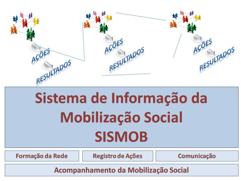 REDE Veículos de comunicação Redes sociais Ações de Mobilização Sistema