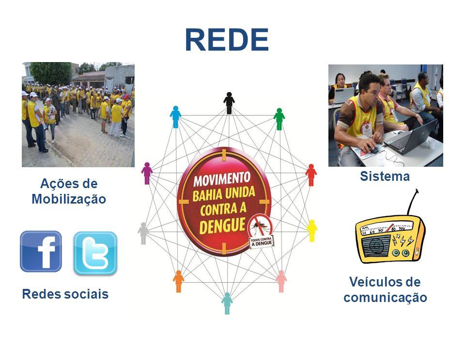 A Mobilização Social na Internet – Facebook 1.434 pessoas curtiram e acompanham as publicações da Fan Page da Mobilização ; Alcance médio semanal: 6.286 pessoas no Brasil e outros 15 países; Alcance recorde: 15.786 pessoas.