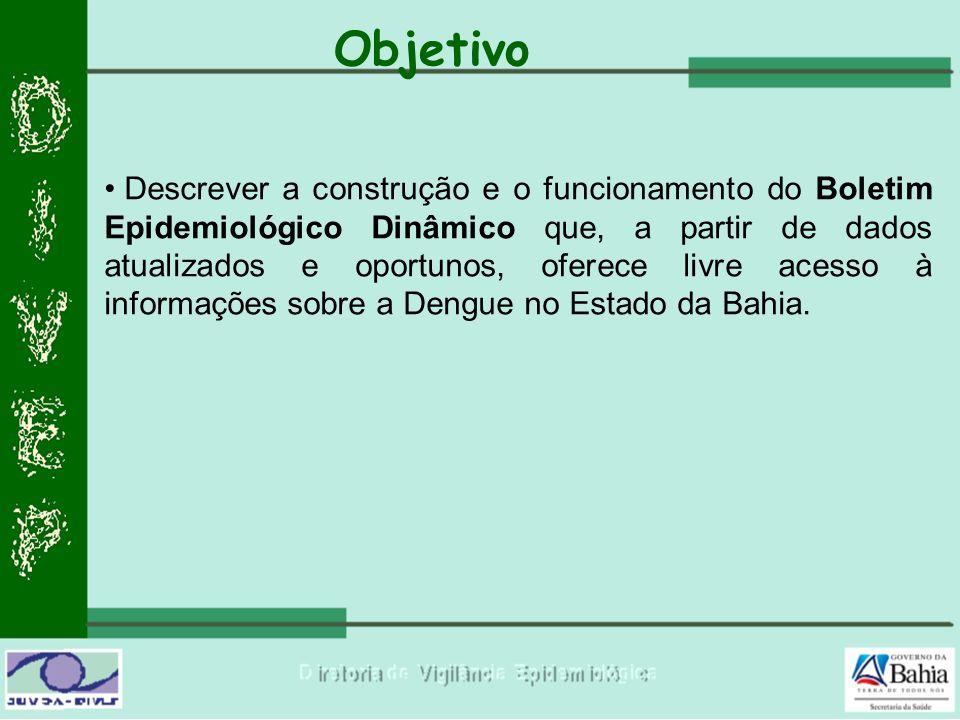 Objetivo Descrever a construção e o funcionamento do Boletim Epidemiológico Dinâmico que, a partir de dados atualizados e oportunos, oferece livre ace