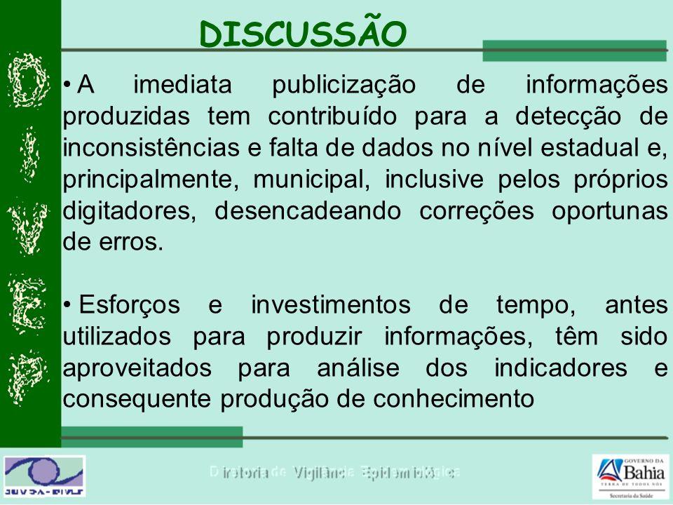 DISCUSSÃO A imediata publicização de informações produzidas tem contribuído para a detecção de inconsistências e falta de dados no nível estadual e, p