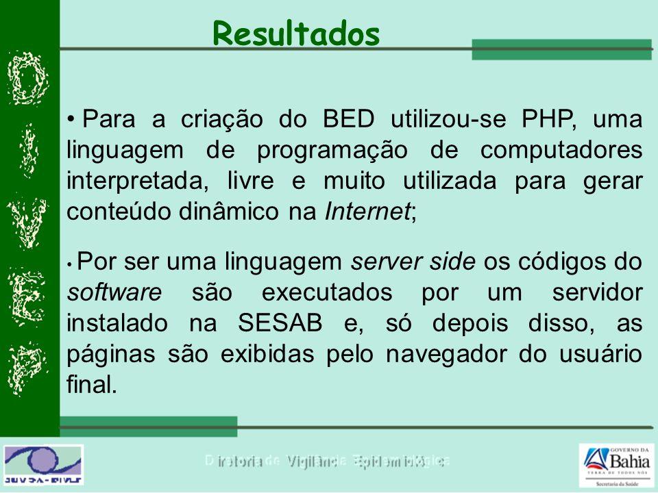 Resultados Para a criação do BED utilizou-se PHP, uma linguagem de programação de computadores interpretada, livre e muito utilizada para gerar conteú