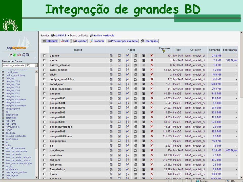 Integração de grandes BD