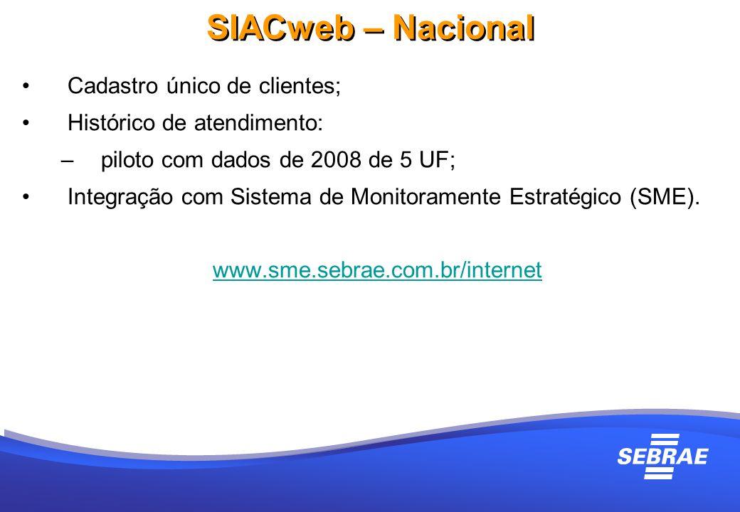 Cadastro único de clientes; Histórico de atendimento: –piloto com dados de 2008 de 5 UF; Integração com Sistema de Monitoramente Estratégico (SME). ww