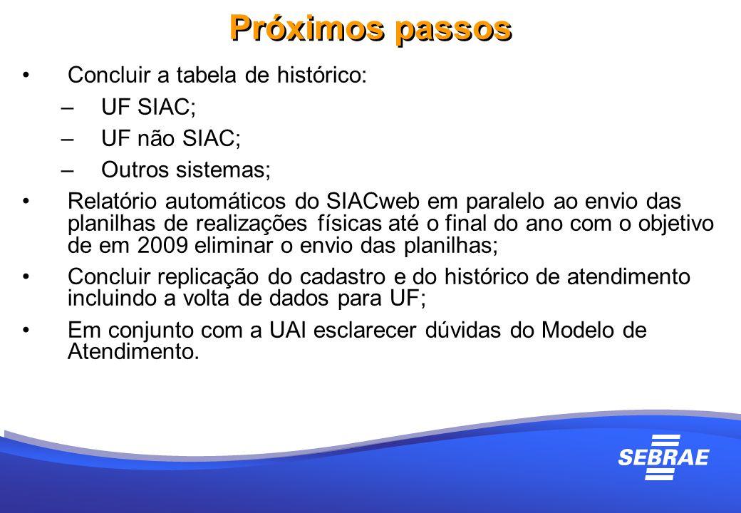 Concluir a tabela de histórico: –UF SIAC; –UF não SIAC; –Outros sistemas; Relatório automáticos do SIACweb em paralelo ao envio das planilhas de reali