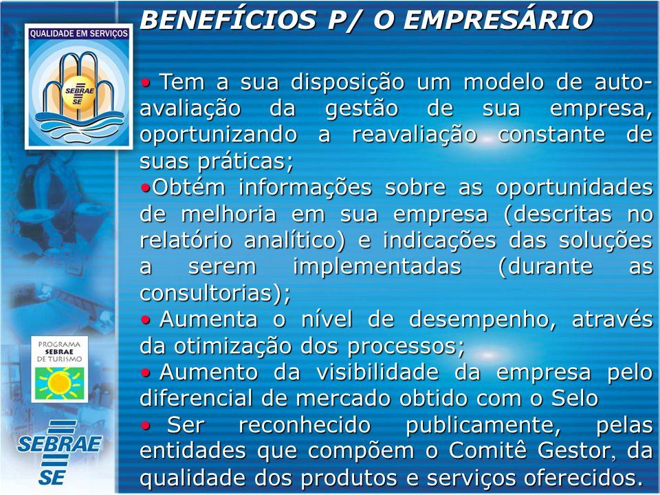 BENEFÍCIOS P/ O EMPRESÁRIO Tem a sua disposição um modelo de auto- avaliação da gestão de sua empresa, oportunizando a reavaliação constante de suas p