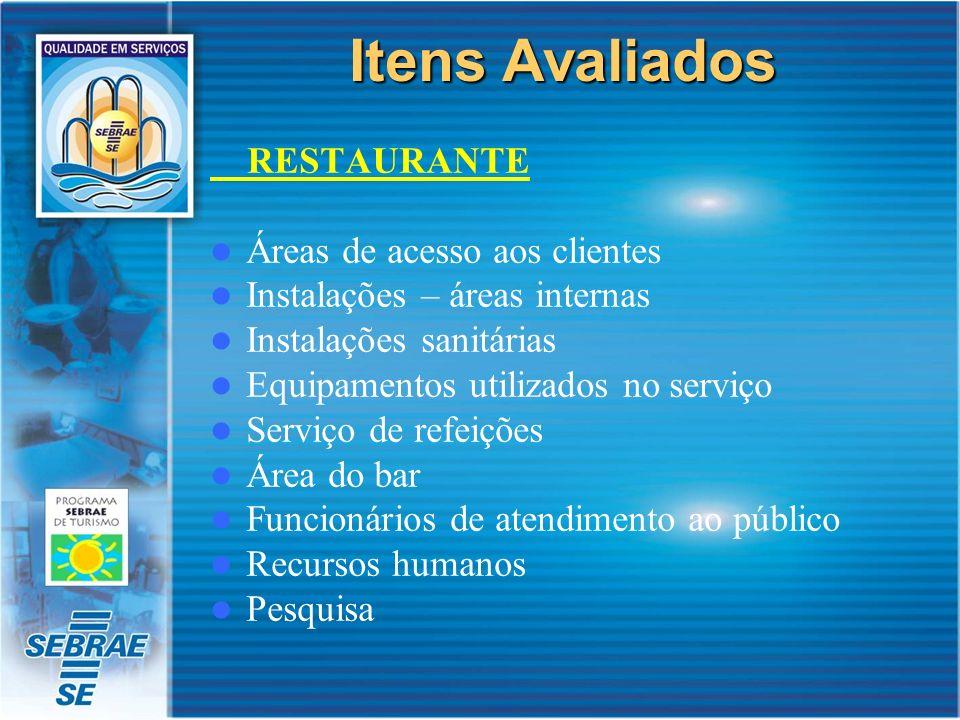Itens Avaliados RESTAURANTE Áreas de acesso aos clientes Instalações – áreas internas Instalações sanitárias Equipamentos utilizados no serviço Serviç