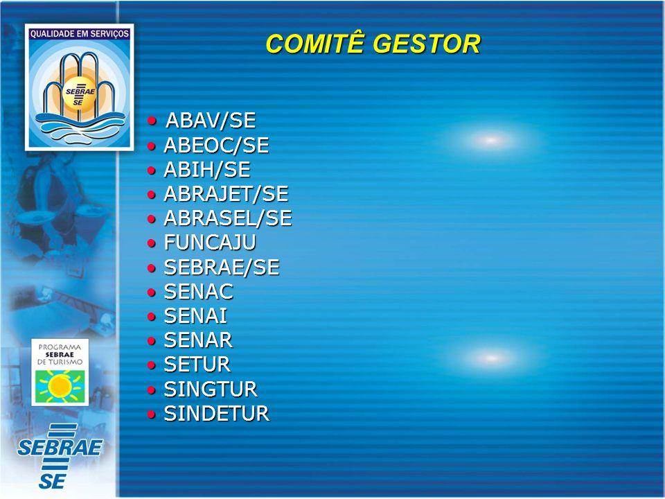 COMITÊ GESTOR ABAV/SE ABAV/SE ABEOC/SE ABEOC/SE ABIH/SE ABIH/SE ABRAJET/SE ABRAJET/SE ABRASEL/SE ABRASEL/SE FUNCAJU FUNCAJU SEBRAE/SE SEBRAE/SE SENAC