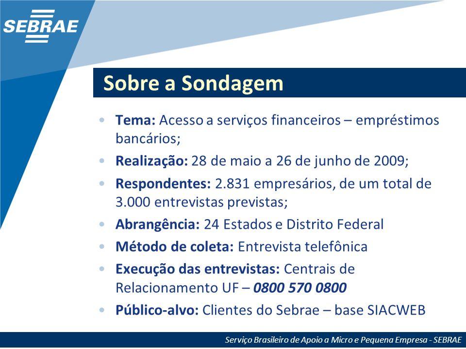 Sobre a Sondagem Tema: Acesso a serviços financeiros – empréstimos bancários; Realização: 28 de maio a 26 de junho de 2009; Respondentes: 2.831 empres