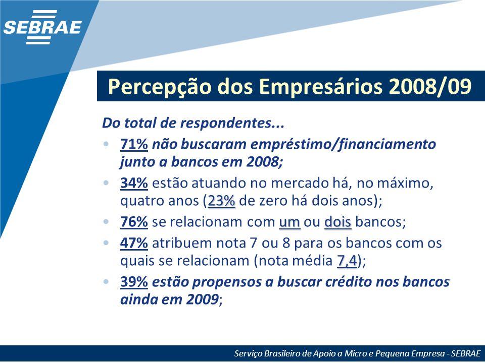 Serviço Brasileiro de Apoio a Micro e Pequena Empresa - SEBRAE Percepção dos Empresários 2008/09 Do total de respondentes... 71% não buscaram emprésti