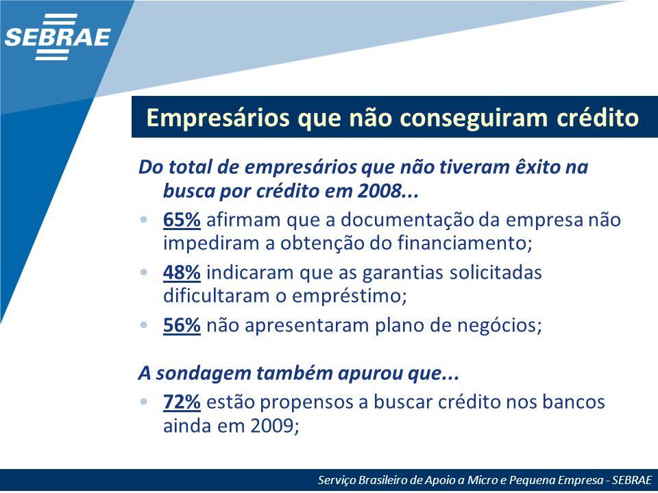 Serviço Brasileiro de Apoio a Micro e Pequena Empresa - SEBRAE Empresas que não buscaram crédito Dos empresários que não buscaram crédito em 2008...