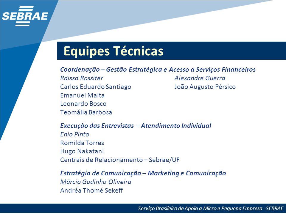 Serviço Brasileiro de Apoio a Micro e Pequena Empresa - SEBRAE Equipes Técnicas Coordenação – Gestão Estratégica e Acesso a Serviços Financeiros Raiss