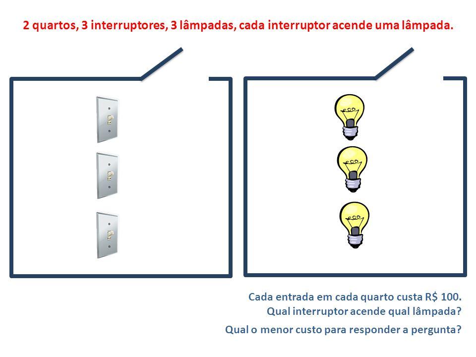 Cada entrada em cada quarto custa R$ 100. Qual interruptor acende qual lâmpada? Qual o menor custo para responder a pergunta? 2 quartos, 3 interruptor